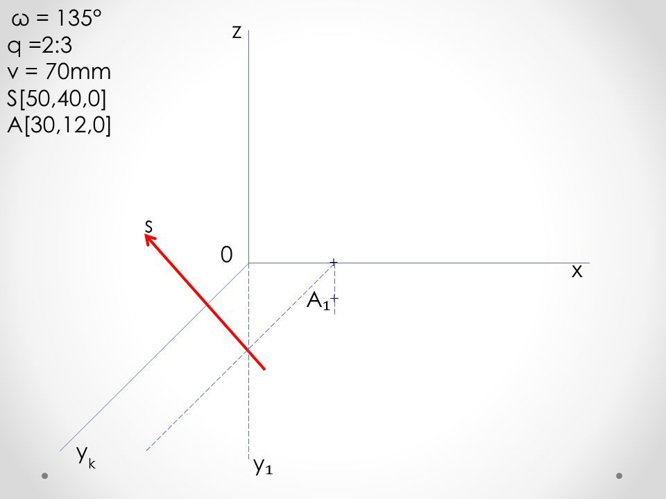 ω = 135° q =2:3 v = 70mm S[50,40,0] A[30,12,0] z s + x A₁ + y y₁ k
